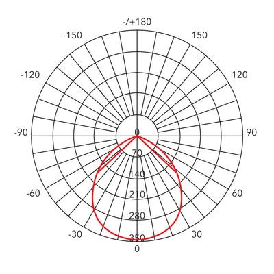 99533-Trimflex 6 in. High CRI 2700K, 760lm LED Downlight