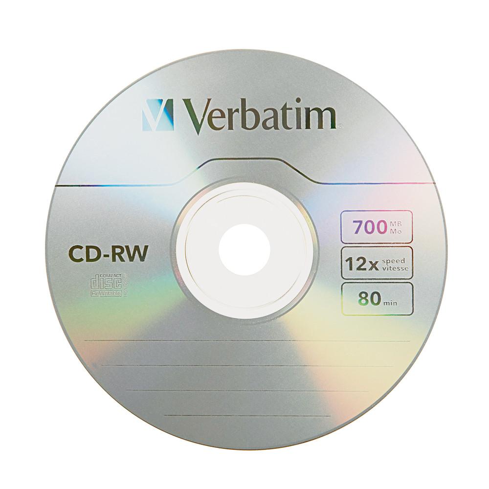 Afbeeldingsresultaat voor CD rewritable (CD RW)